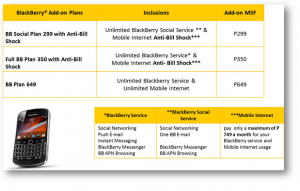 Sun Cellular Boosts Their Services with TU200 and Anti-Bill Shock