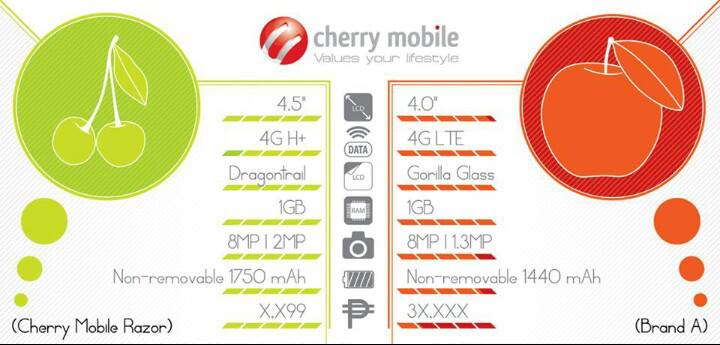 971503 10151555151163337 231857854 n Cherry Mobile Razor is the Most Affordable DragonTrail Glass Smartphone *UPDATE