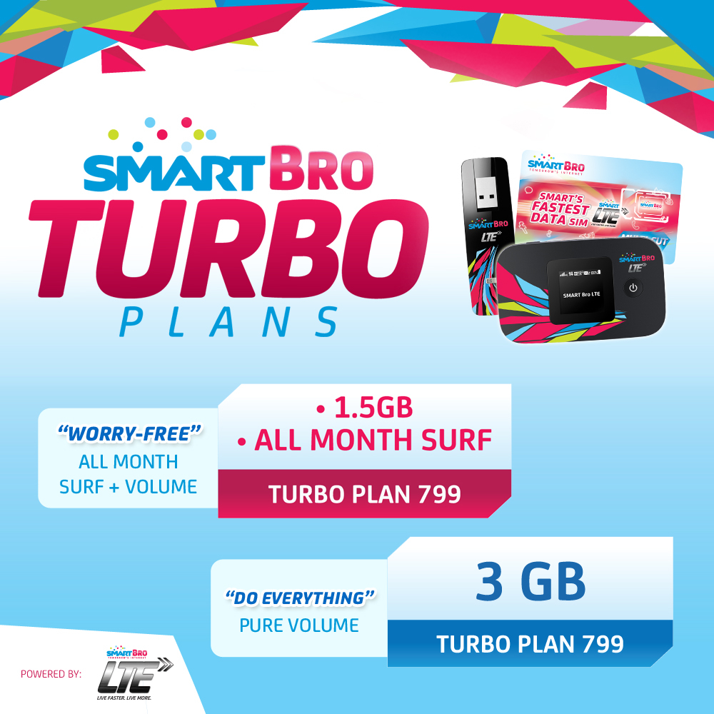 smart bro turbo plans, smart bro, internet packages, internet plans philippines