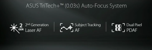 zf3zoom 4