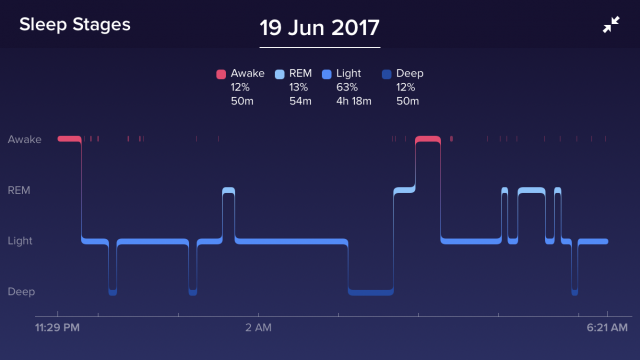 Fitbit Alta HR 2017 Sleep Stages