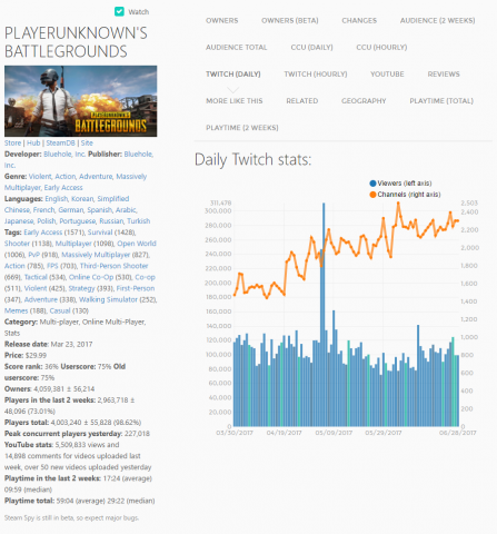 , PlayerUnknown's Battleground Hype Train is Unstoppable, Gadget Pilipinas