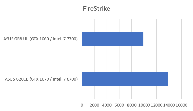 Firestrike.png