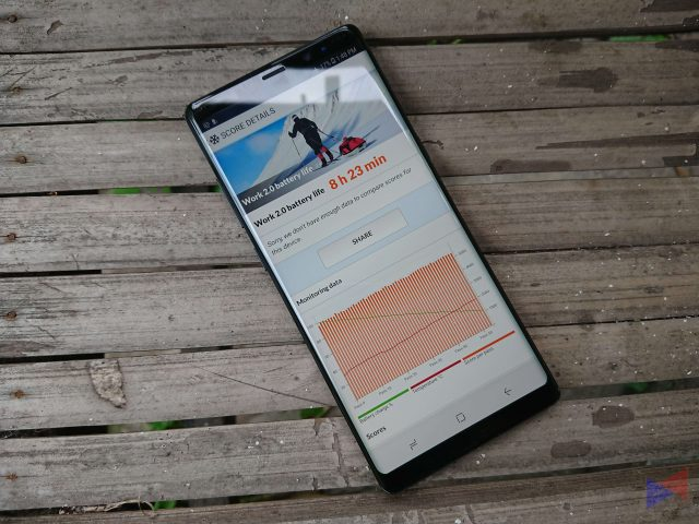note8unit 4 640x480 - Samsung Galaxy Note 8 Review: Back With a Vengeance