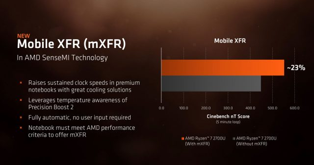 AMD Introduces World's Fastest Processor For Ultrabooks