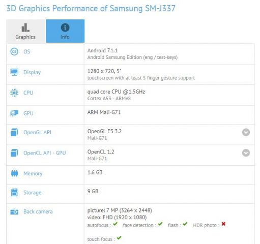 j3 2018 gfxbench 511x480 - Samsung Galaxy J3 (2018) Appears on GFXBench