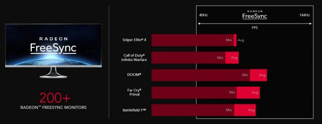 Radeon RX Vega 56 Offers Strong Performance and Exceptional Value