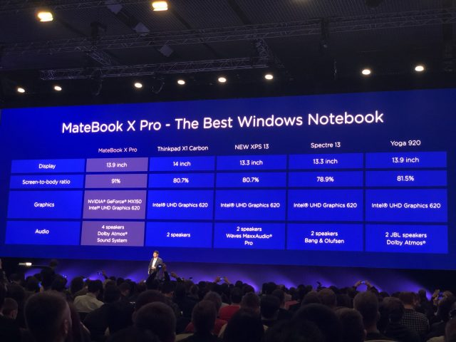 Matbeook X Pro vs others 640x480 - The Huawei Matebook X Pro could be the best looking laptop ever