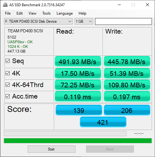 TeamGroup PD400 Review - AS SSD Benchmark