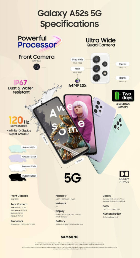 Samsung Galaxy A52s features