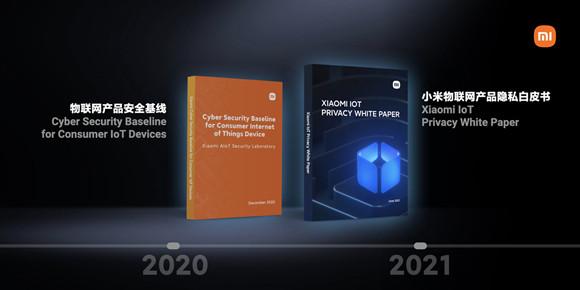 Xiaomi BSI Kitemark certification 2