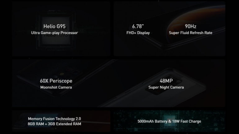 Infinix Zero X Neo features